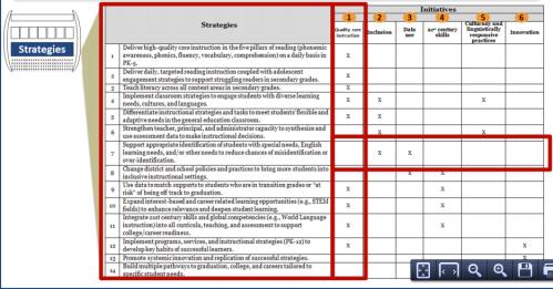 From MPS Powerpoint presentation of plan <http://www.mpls.k12.mn.us/uploads/2020_2.pdf>