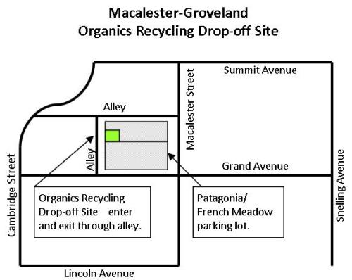 Mac Groveland compost site