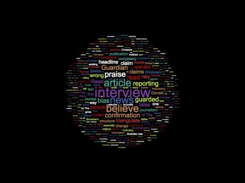 wordcloud-confirmation-bias